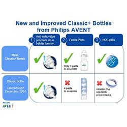 Philips Avent Classic Plus Bottle 125ml/4oz (1pc)